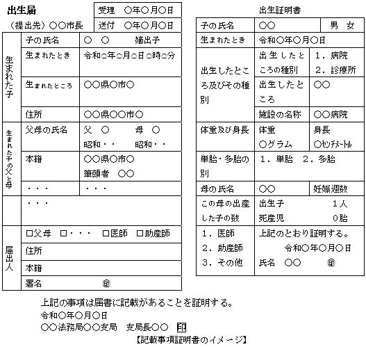 出生証明書」Birth Certificate Japan 英語・英訳・認証